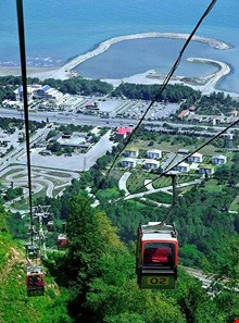 Ramsar Chairlifts